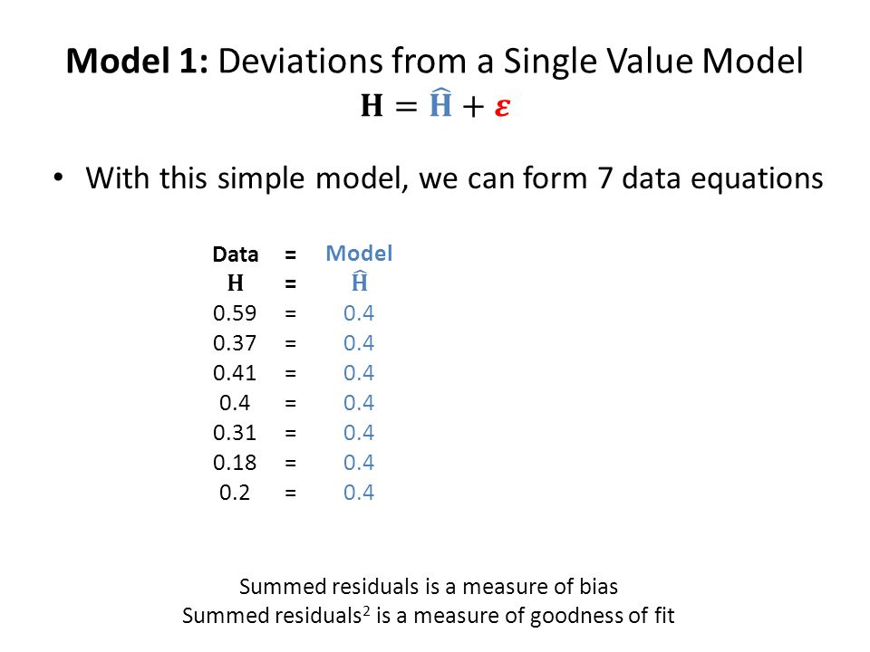 ==== = = = = = = = ∑ With this simple model, we can form 7 data equations Summed residuals is a measure of bias Summed residuals 2 is a measure of goodness of fit