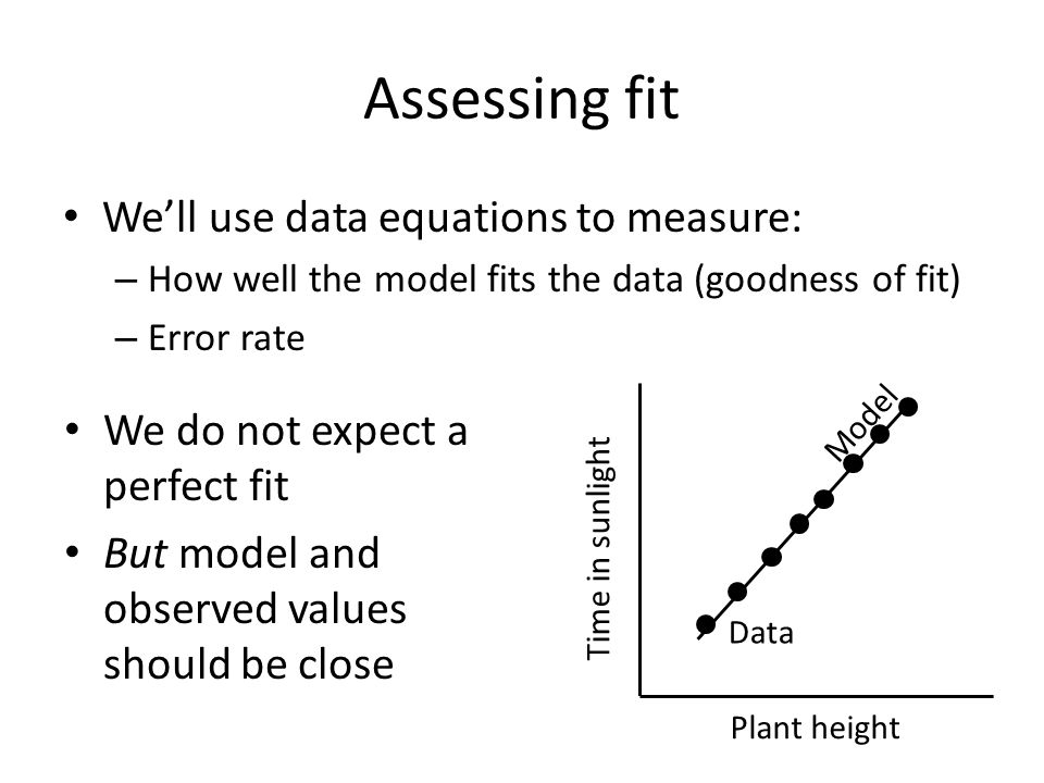 Assessing fit We'll use data equations to measure: – How well the model fits the data (goodness of fit) – Error rate Model Plant height Time in sunlig