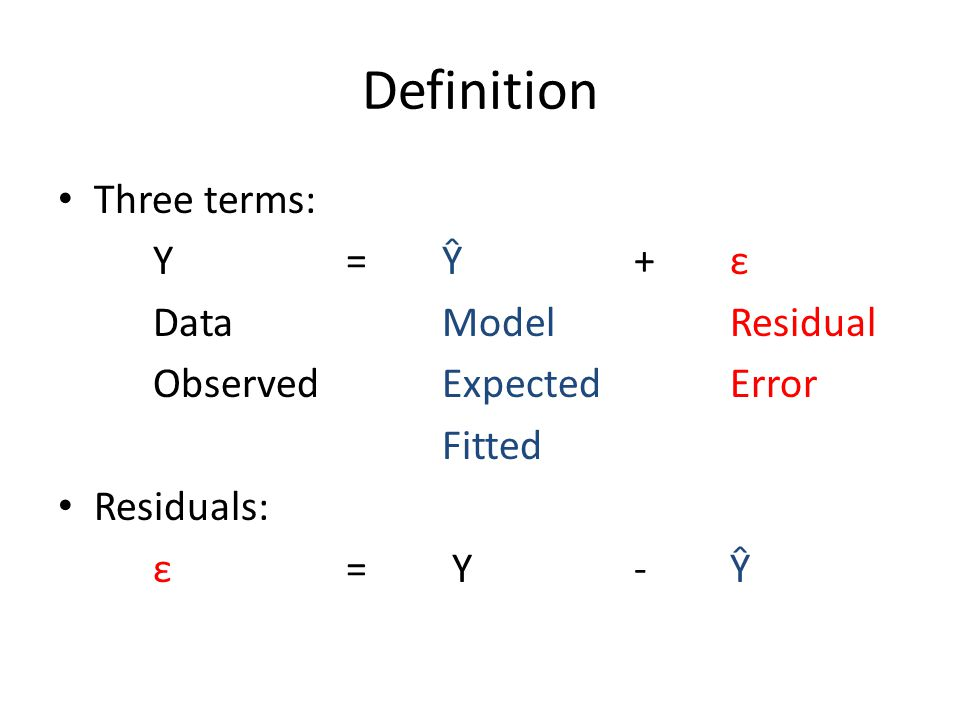 Definition Three terms: Y=Ŷ+εY=Ŷ+ε DataModelResidual ObservedExpectedError Fitted Residuals: ε= Y -Ŷ