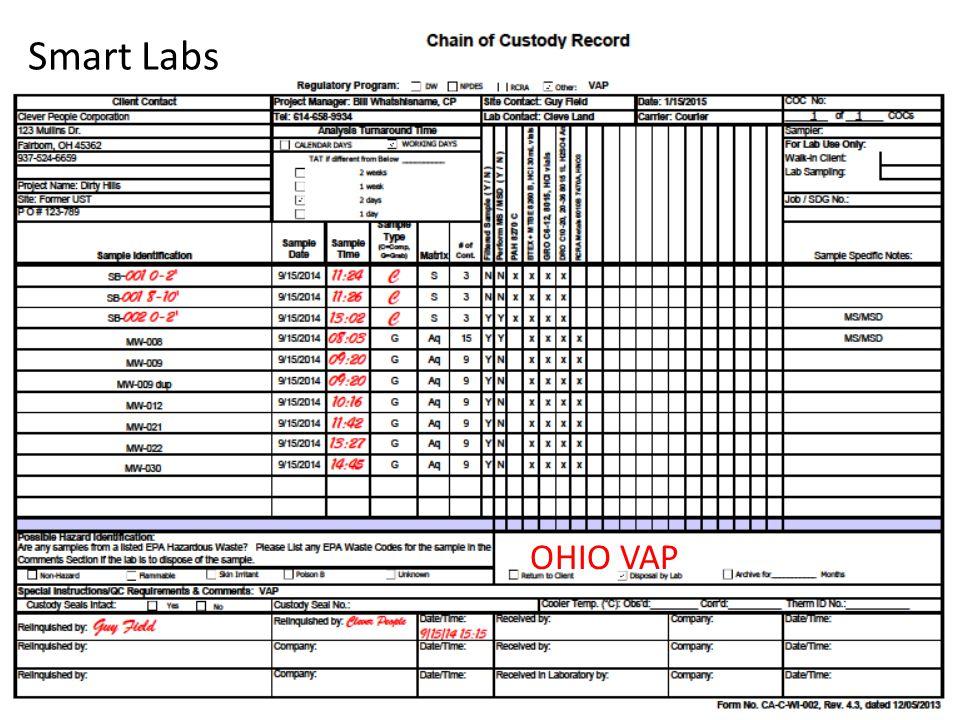 Smart Labs OHIO VAP