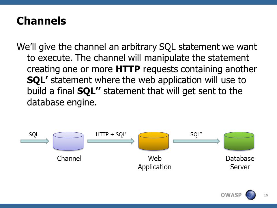 OWASP Channels 19 SQLHTTP + SQL'SQL'' ChannelWeb Application Database Server We'll give the channel an arbitrary SQL statement we want to execute. The
