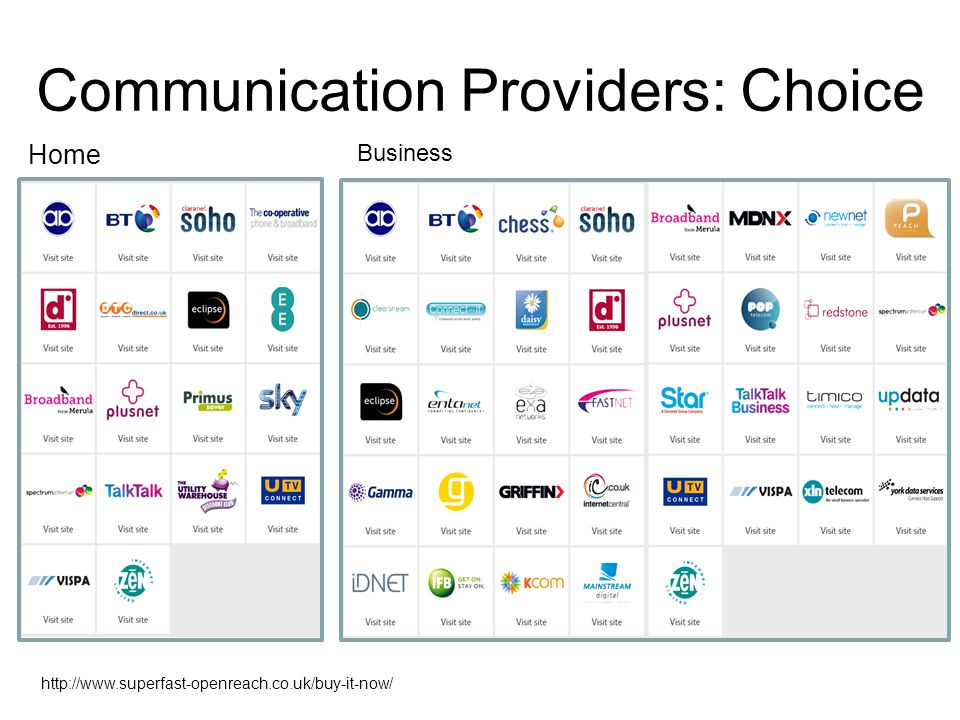 Communication Providers: Choice Home Business http://www.superfast-openreach.co.uk/buy-it-now/