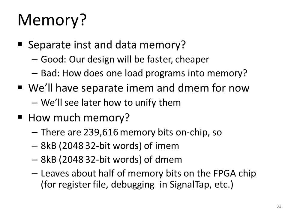 Memory.  Separate inst and data memory.