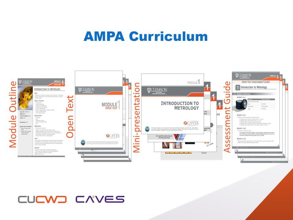 AMPA Curriculum Open Text Mini-presentation Assessment Guide Module Outline