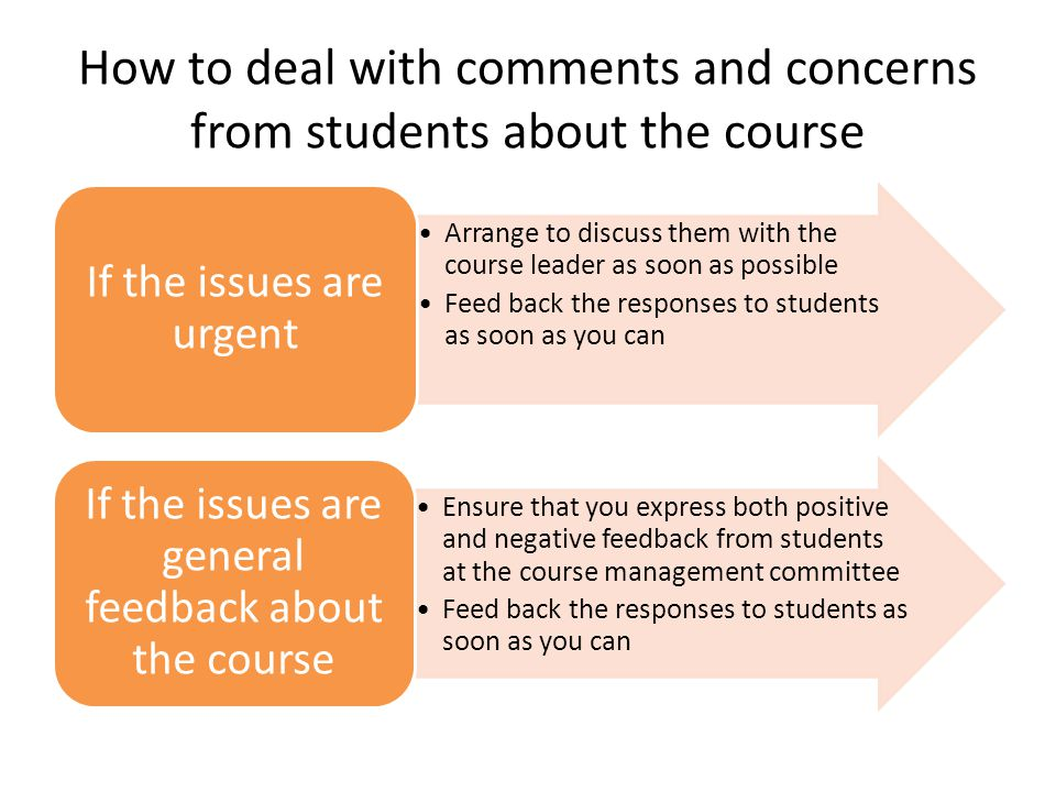 How to deal with comments and concerns from students about the course Arrange to discuss them with the course leader as soon as possible Feed back the responses to students as soon as you can If the issues are urgent Ensure that you express both positive and negative feedback from students at the course management committee Feed back the responses to students as soon as you can If the issues are general feedback about the course