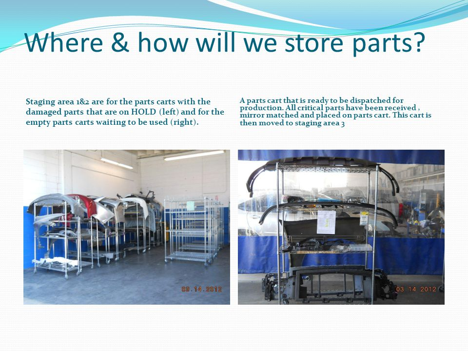 Where & how will we store parts.