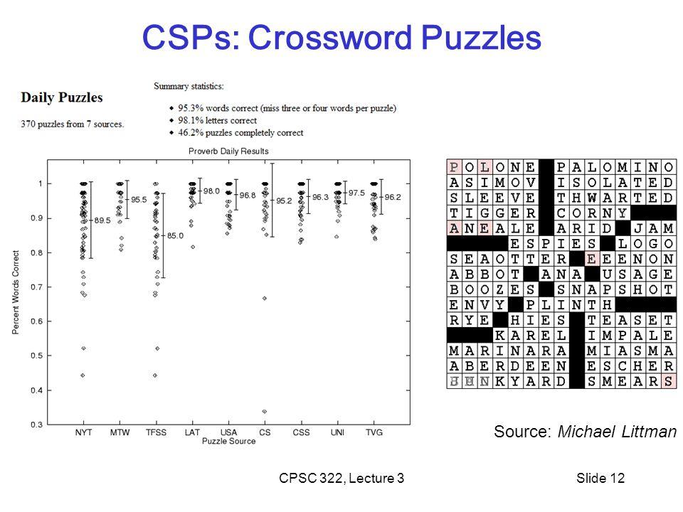 CPSC 322, Lecture 3Slide 12 CSPs: Crossword Puzzles Source: Michael Littman