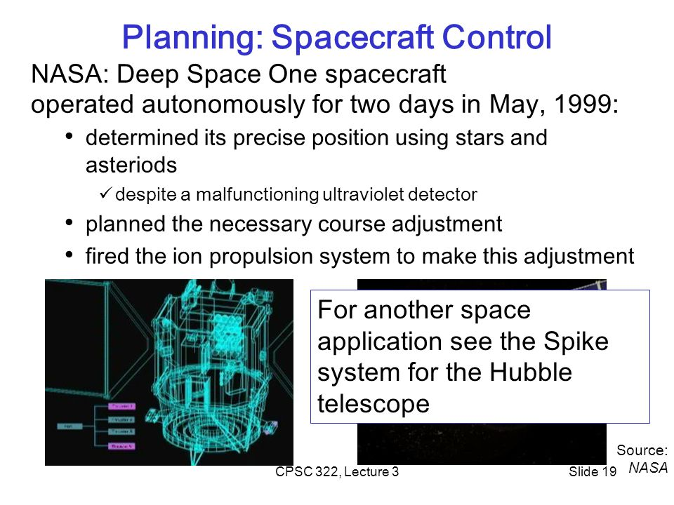 CPSC 322, Lecture 3Slide 19 Planning: Spacecraft Control NASA: Deep Space One spacecraft operated autonomously for two days in May, 1999: determined its precise position using stars and asteriods despite a malfunctioning ultraviolet detector planned the necessary course adjustment fired the ion propulsion system to make this adjustment Source: NASA For another space application see the Spike system for the Hubble telescope