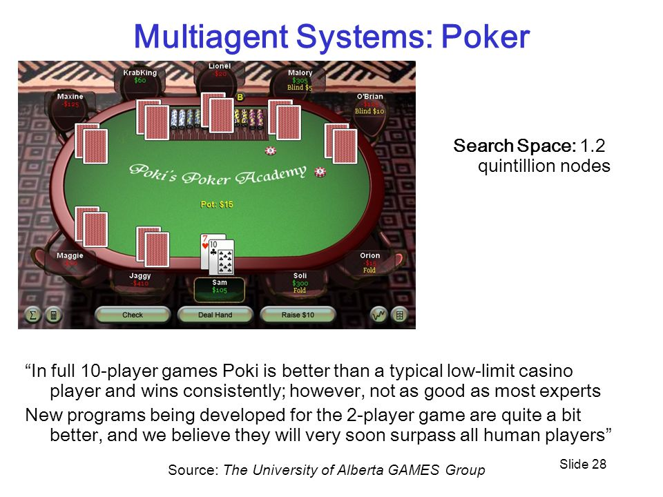 CPSC 322, Lecture 3Slide 28 Multiagent Systems: Poker In full 10-player games Poki is better than a typical low-limit casino player and wins consistently; however, not as good as most experts New programs being developed for the 2-player game are quite a bit better, and we believe they will very soon surpass all human players Source: The University of Alberta GAMES Group Search Space: 1.2 quintillion nodes