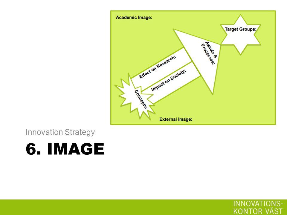 6. IMAGE Innovation Strategy