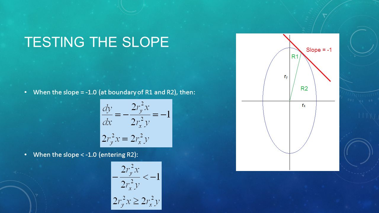 TESTING THE SLOPE When the slope = -1.0 (at boundary of R1 and R2), then: When the slope < -1.0 (entering R2):