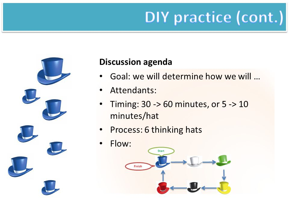 Discussion agenda Goal: we will determine how we will … Attendants: Timing: 30 -> 60 minutes, or 5 -> 10 minutes/hat Process: 6 thinking hats Flow: St