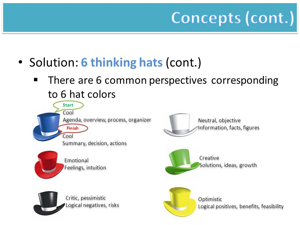 Solution: 6 thinking hats (cont.)  There are 6 common perspectives corresponding to 6 hat colors Neutral, objective Information, facts, figures Neutr