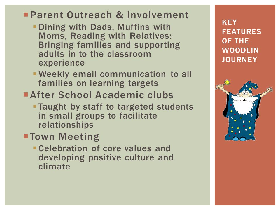  Parent Outreach & Involvement  Dining with Dads, Muffins with Moms, Reading with Relatives: Bringing families and supporting adults in to the classroom experience  Weekly email communication to all families on learning targets  After School Academic clubs  Taught by staff to targeted students in small groups to facilitate relationships  Town Meeting  Celebration of core values and developing positive culture and climate KEY FEATURES OF THE WOODLIN JOURNEY