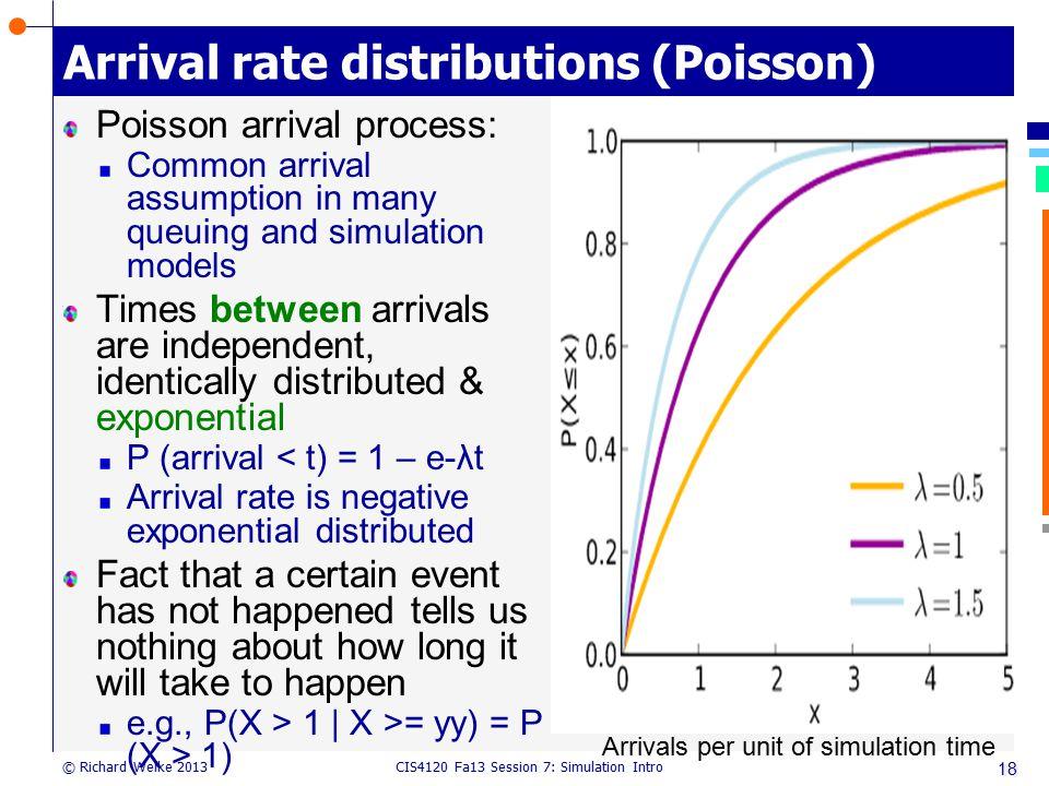 CIS4120 Fa13 Session 7: Simulation Intro © Richard Welke 2013 Arrival rate distributions (Poisson) Poisson arrival process: Common arrival assumption