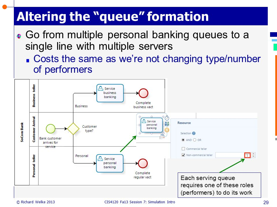 """CIS4120 Fa13 Session 7: Simulation Intro © Richard Welke 2013 Altering the """"queue"""" formation Go from multiple personal banking queues to a single line"""