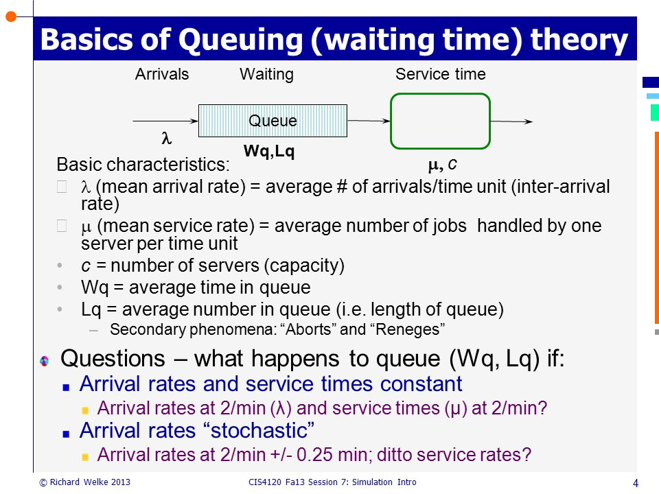 CIS4120 Fa13 Session 7: Simulation Intro © Richard Welke 2013 Basics of Queuing (waiting time) theory Questions – what happens to queue (Wq, Lq) if: A
