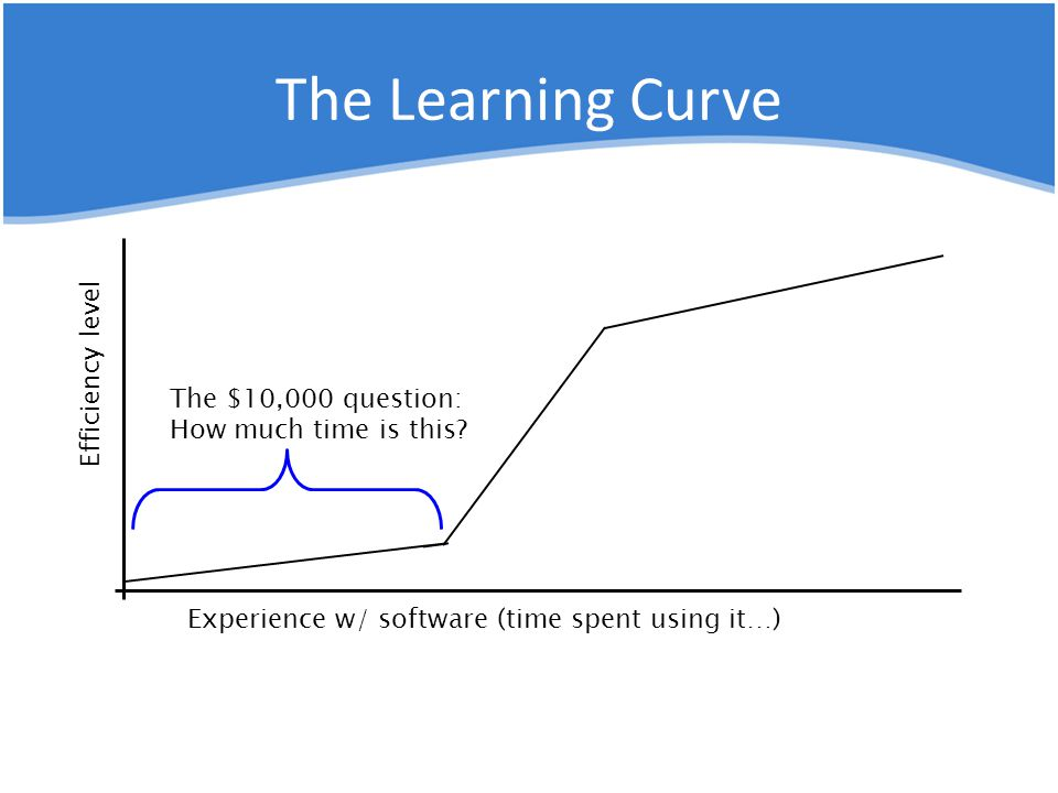 The Learning Curve Experience w/ software (time spent using it…) Efficiency level The $10,000 question: How much time is this?