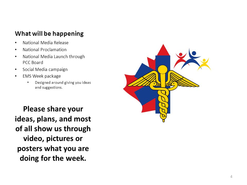 What will be happening National Media Release National Proclamation National Media Launch through PCC Board Social Media campaign EMS Week package Designed around giving you ideas and suggestions.