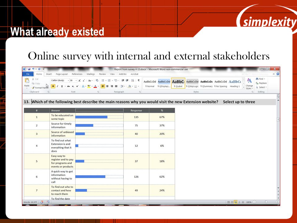 What already existed Online survey with internal and external stakeholders