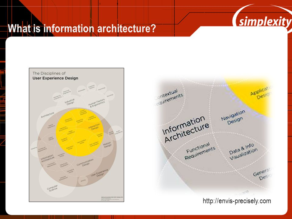 What is information architecture? http://envis-precisely.com