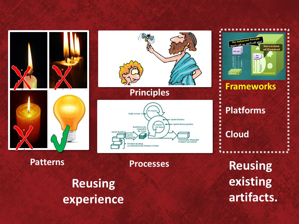 Frameworks Platforms Cloud Patterns Principles Reusing existing artifacts. Reusing experience Processes