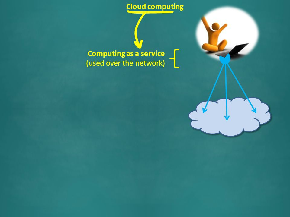 Computing as a service (used over the network) Cloud computing