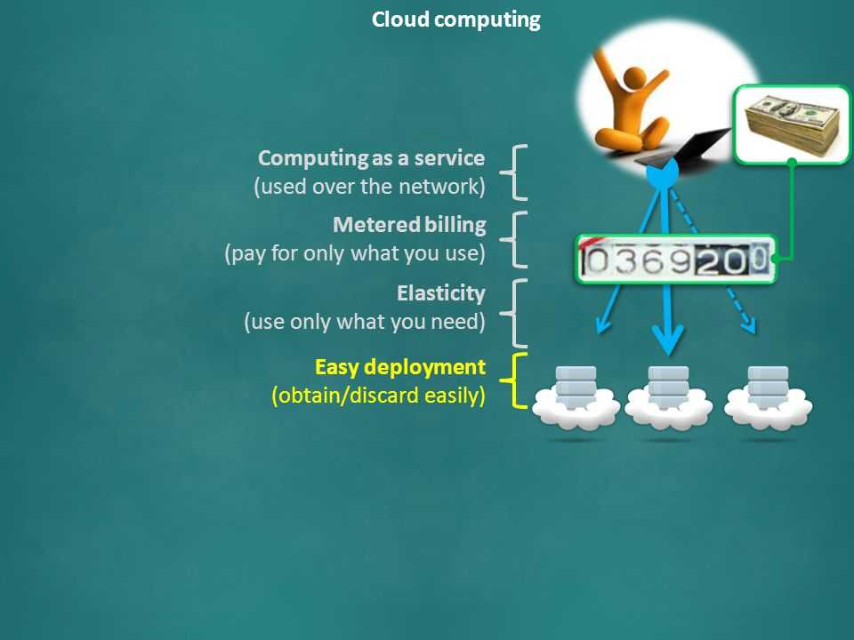 Metered billing (pay for only what you use) Computing as a service (used over the network) Elasticity (use only what you need) Easy deployment (obtain