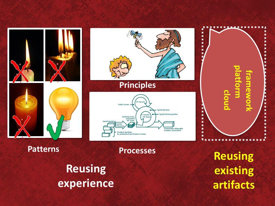 Frameworks Platforms Cloud Patterns Principles Reusing experience Processes Reusing existing artifacts