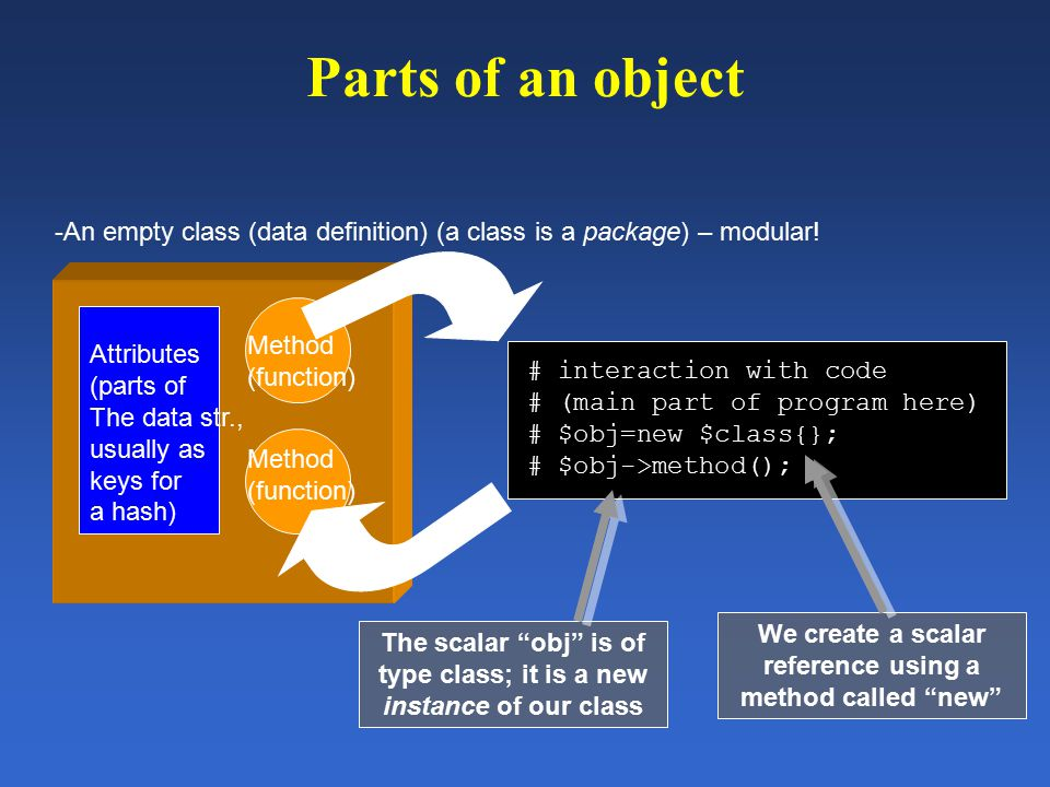 Parts of an object -An empty class (data definition) (a class is a package) – modular.