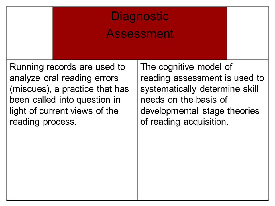 Diagnostic Assessment Running records are used to analyze oral reading errors (miscues), a practice that has been called into question in light of cur