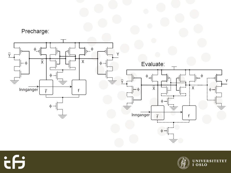 Precharge: Evaluate: