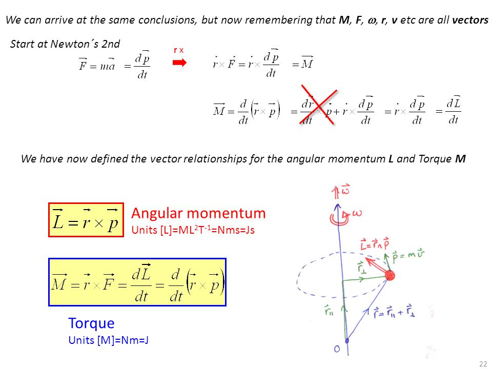 22 We can arrive at the same conclusions, but now remembering that M, F, , r, v etc are all vectors r x We have now defined the vector relationships