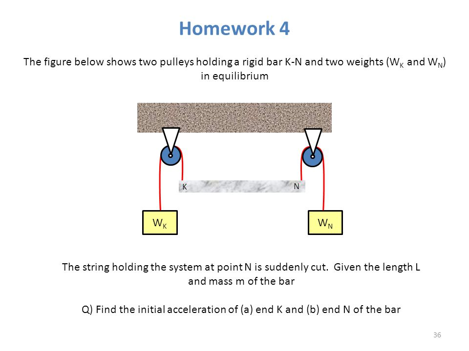 Homework 4 36 The figure below shows two pulleys holding a rigid bar K-N and two weights (W K and W N ) in equilibrium The string holding the system a