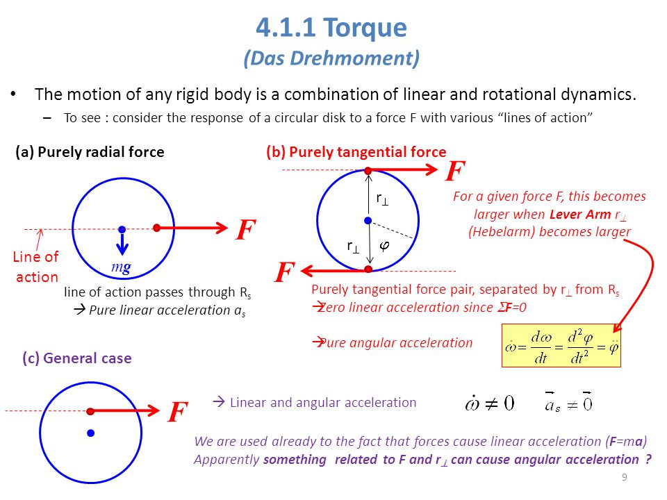4.1.1 Torque (Das Drehmoment) The motion of any rigid body is a combination of linear and rotational dynamics. – To see : consider the response of a c