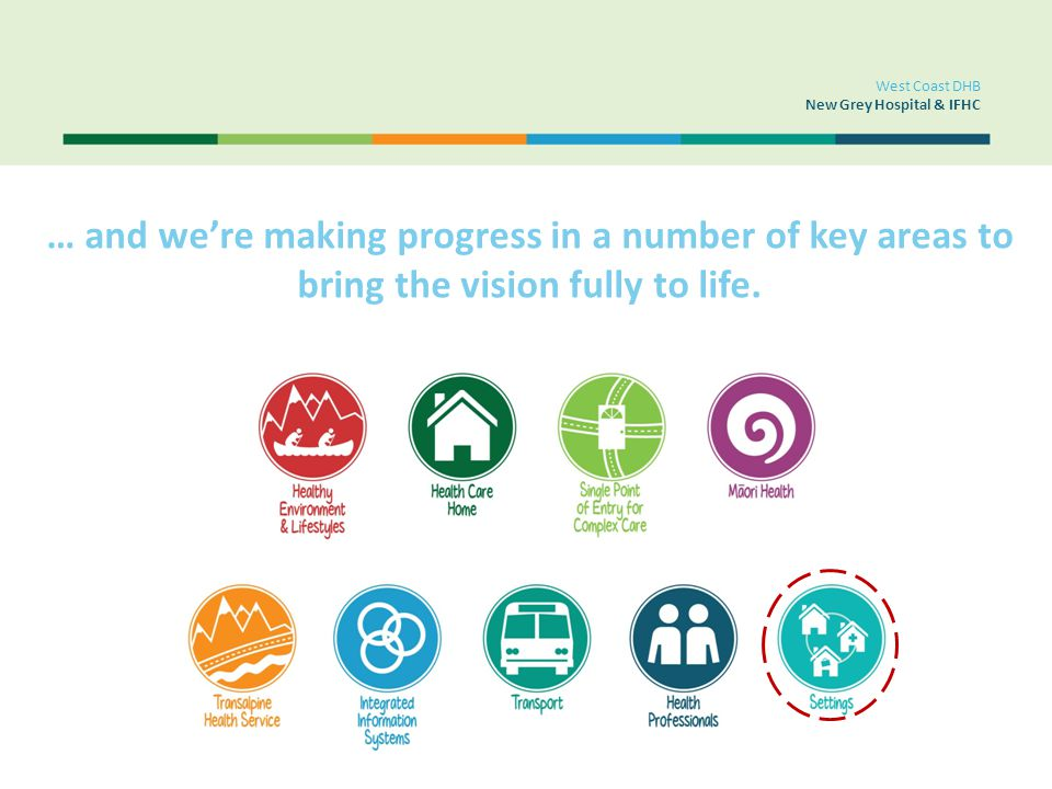 West Coast DHB New Grey Hospital & IFHC … and we're making progress in a number of key areas to bring the vision fully to life.