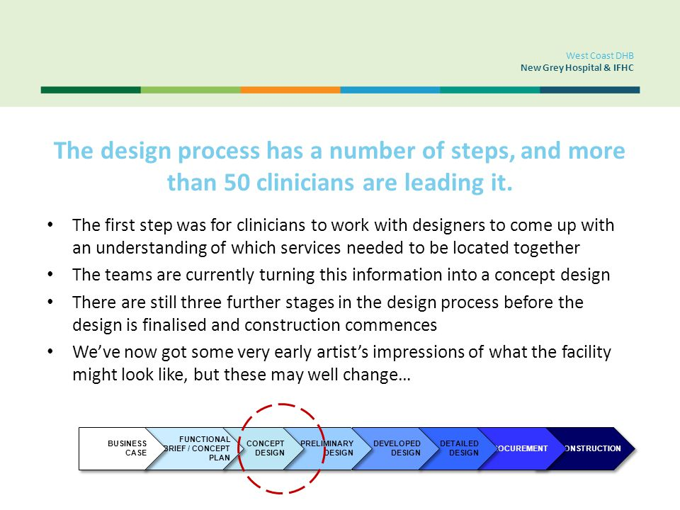 The design process has a number of steps, and more than 50 clinicians are leading it.