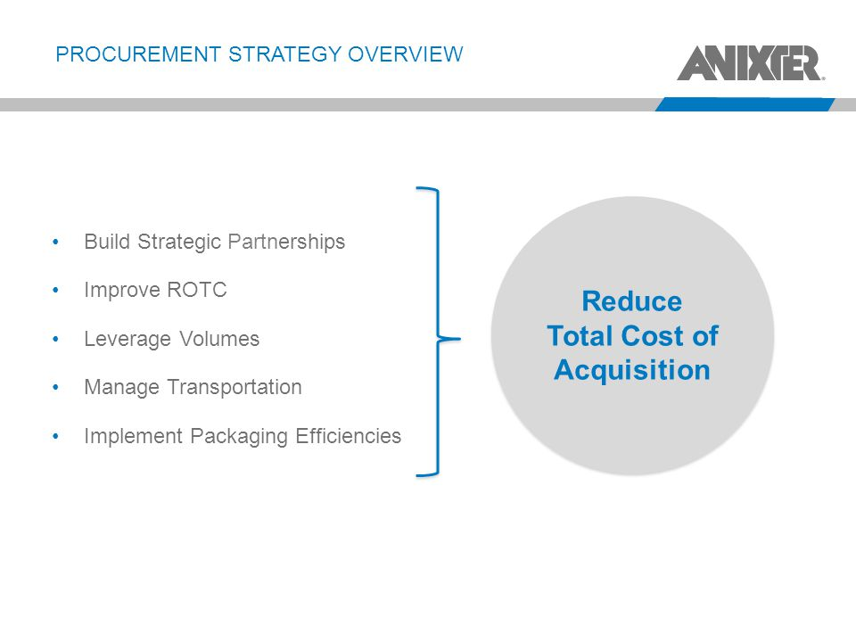 Build Strategic Partnerships Improve ROTC Leverage Volumes Manage Transportation Implement Packaging Efficiencies Reduce Total Cost of Acquisition Red