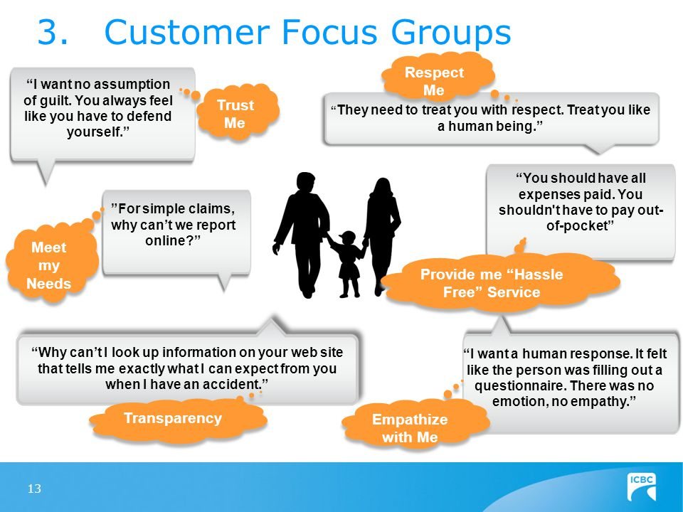 3. Customer Focus Groups They need to treat you with respect.