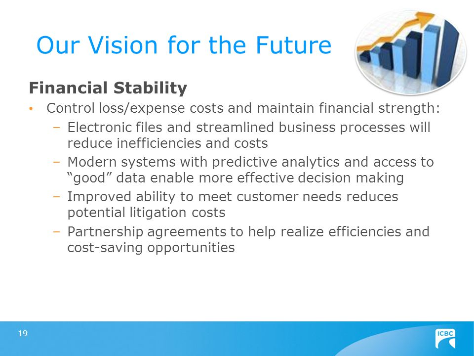 19 Our Vision for the Future Financial Stability Control loss/expense costs and maintain financial strength: –Electronic files and streamlined business processes will reduce inefficiencies and costs –Modern systems with predictive analytics and access to good data enable more effective decision making –Improved ability to meet customer needs reduces potential litigation costs –Partnership agreements to help realize efficiencies and cost-saving opportunities