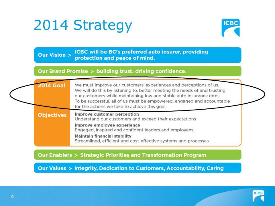 Customer Targets for 2014 5 2014 GoalsTargetCurrent 4/107/10 5775 Improve Customer Perception Improve Customer Experience