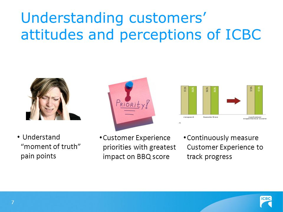 7 Continuously measure Customer Experience to track progress Customer Experience priorities with greatest impact on BBQ score Understanding customers' attitudes and perceptions of ICBC Understand moment of truth pain points