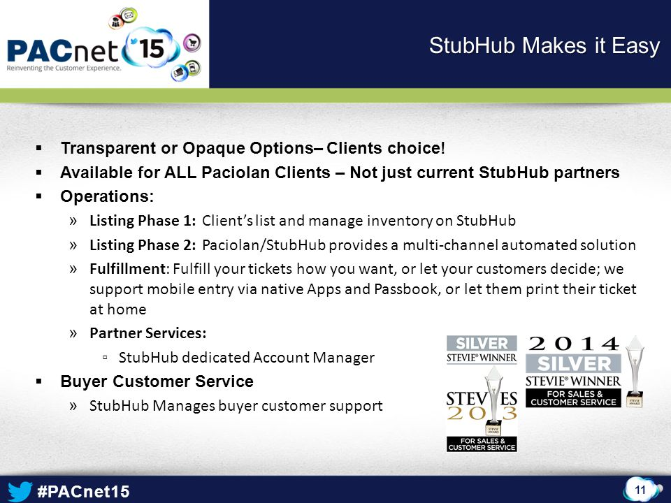 #PACnet15 11 StubHub Makes it Easy  Transparent or Opaque Options– Clients choice!  Available for ALL Paciolan Clients – Not just current StubHub pa