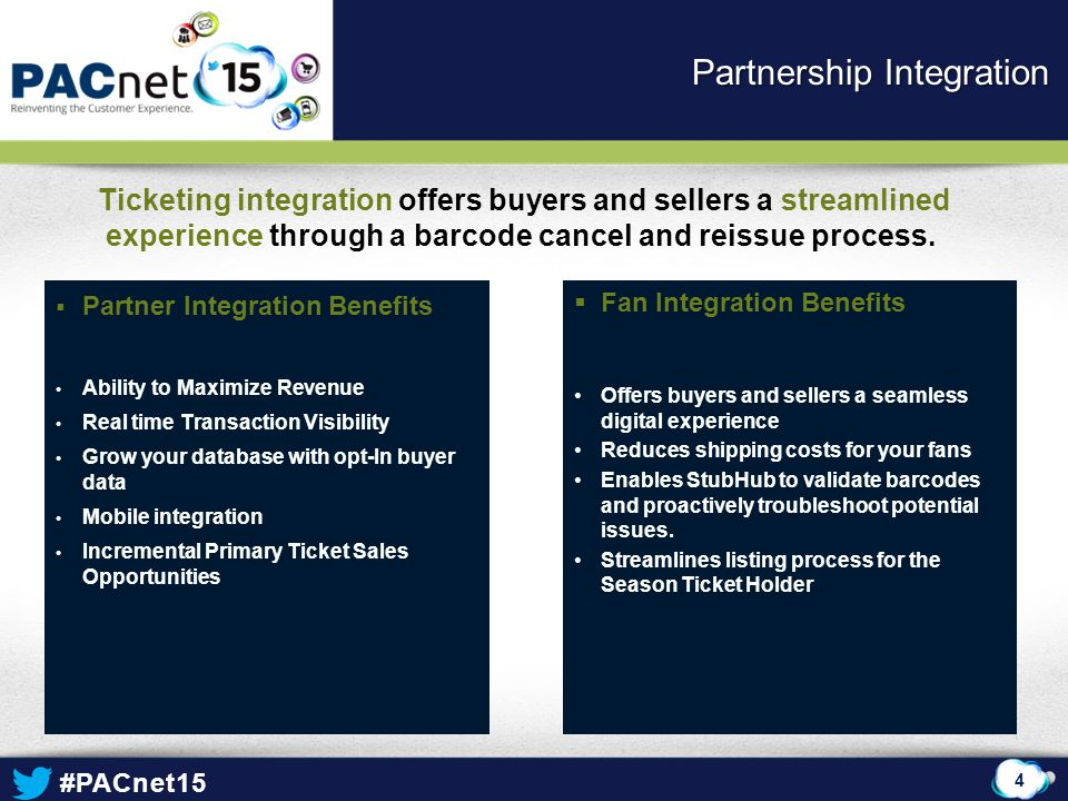 #PACnet15 4 Partnership Integration  Fan Integration Benefits Offers buyers and sellers a seamless digital experience Reduces shipping costs for your