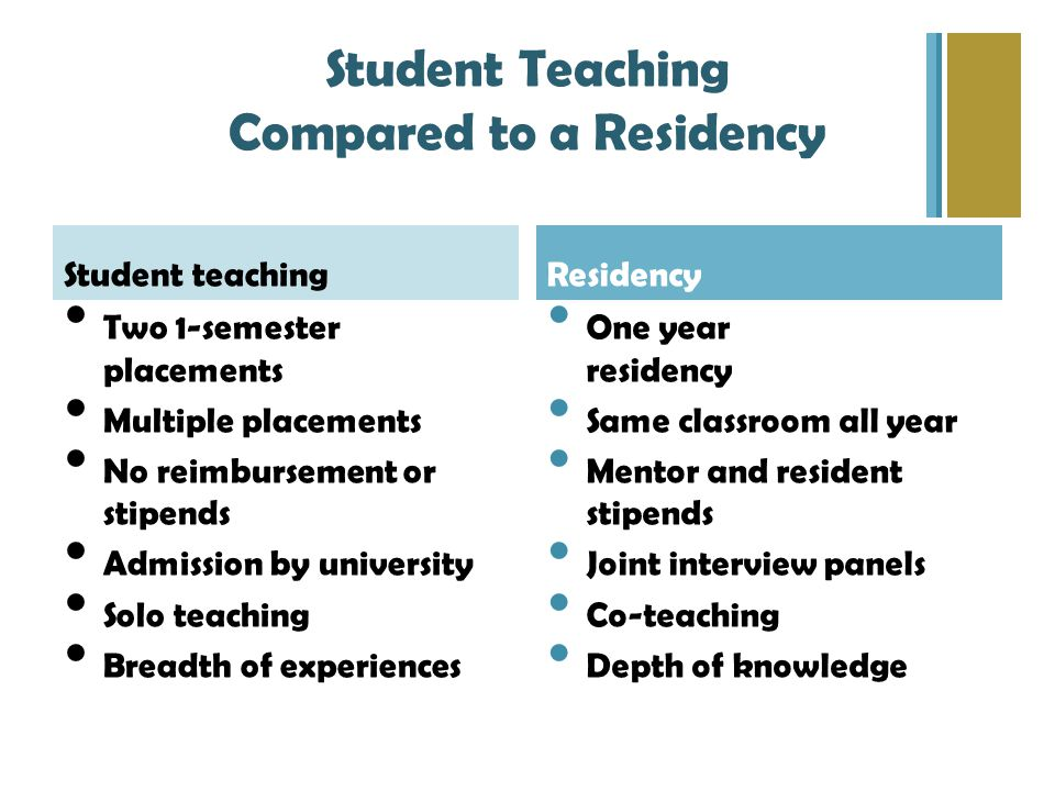 Student Teaching Compared to a Residency Student teaching Two 1-semester placements Multiple placements No reimbursement or stipends Admission by university Solo teaching Breadth of experiences Residency One year residency Same classroom all year Mentor and resident stipends Joint interview panels Co-teaching Depth of knowledge