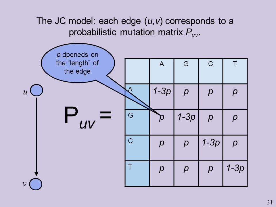 The JC model: each edge (u,v) corresponds to a probabilistic mutation matrix P uv.