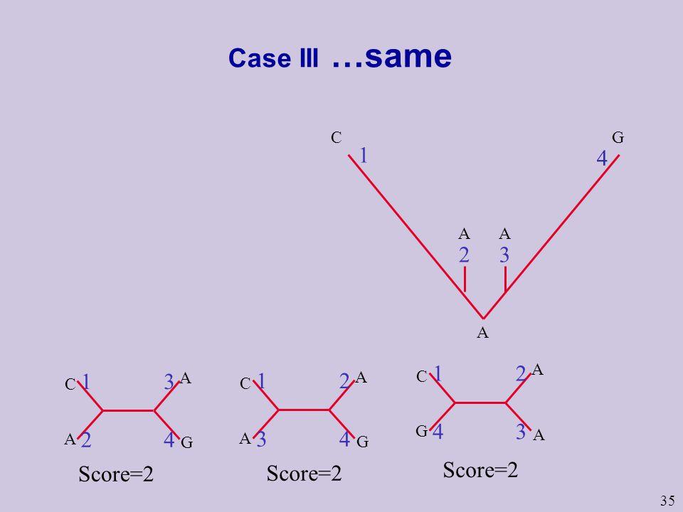 35 Case III …same A AA 1 4 32 GC 1 2 3 4 A A C G 1 3 2 4 A A C G 1 4 2 3 A G C A Score=2