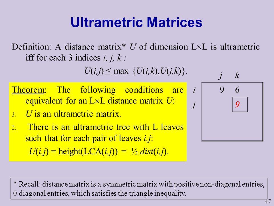 47 Ultrametric Matrices Definition: A distance matrix* U of dimension L  L is ultrametric iff for each 3 indices i, j, k : U(i,j) ≤ max {U(i,k),U(j,k)}.