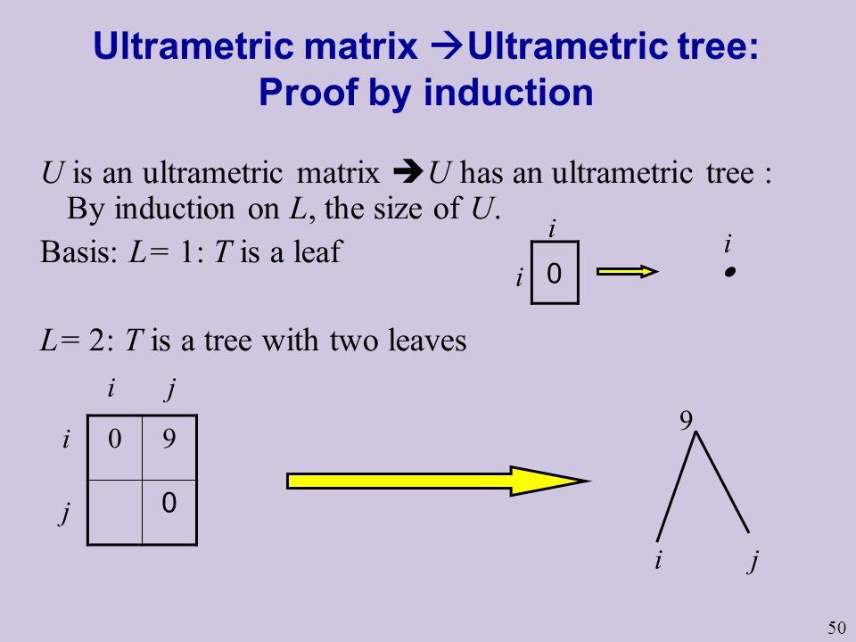 50 Ultrametric matrix  Ultrametric tree: Proof by induction U is an ultrametric matrix  U has an ultrametric tree : By induction on L, the size of U.