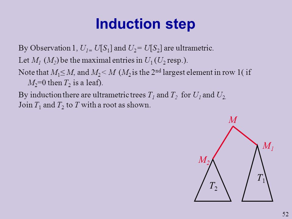 52 Induction step By Observation 1, U 1= U[S 1 ] and U 2 = U[S 2 ] are ultrametric.